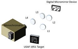 CS-single-pixel-camera
